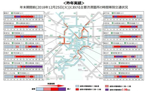 高速 情報 首都 渋滞